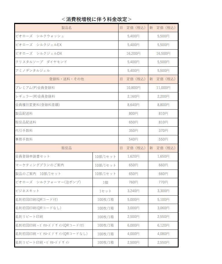 消費税増税に伴う料金改定.jpg